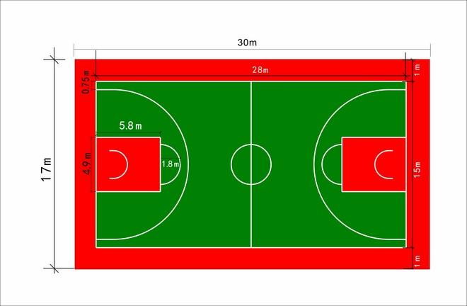 篮球场的丈量是从界线的内沿量起