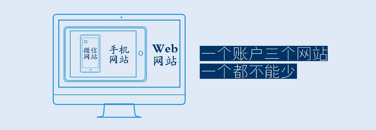 自助建站:一个账户,三个网站;一个都不能少