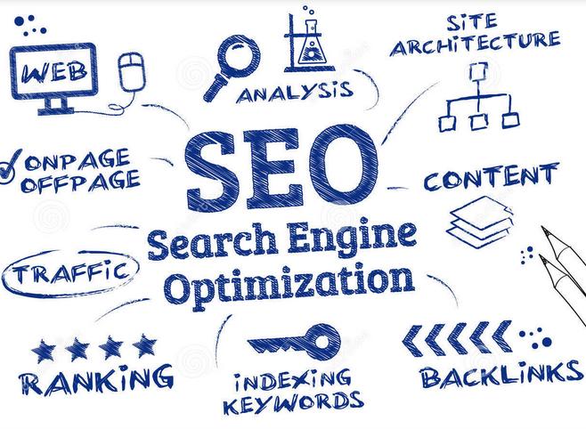 百度关键词优化 网站优化 搜索引擎排名 网站服务器